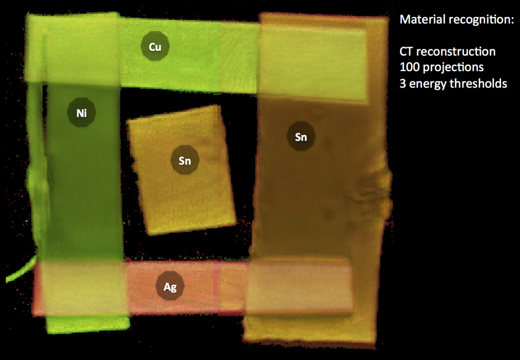 Color CT reconstruction, data measured with Timepix